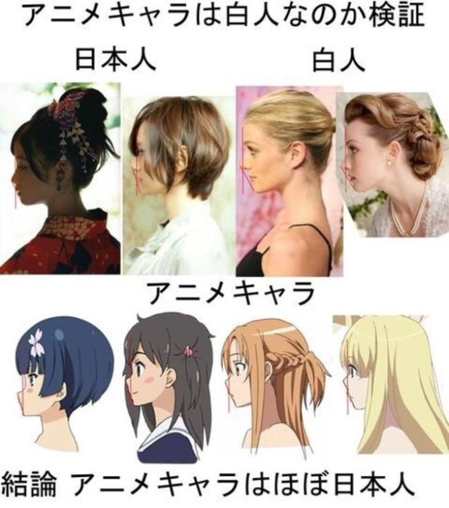 មុខតួអង្គក្នុង Manga/Anime កាន់តែដូចទៅនឹង…